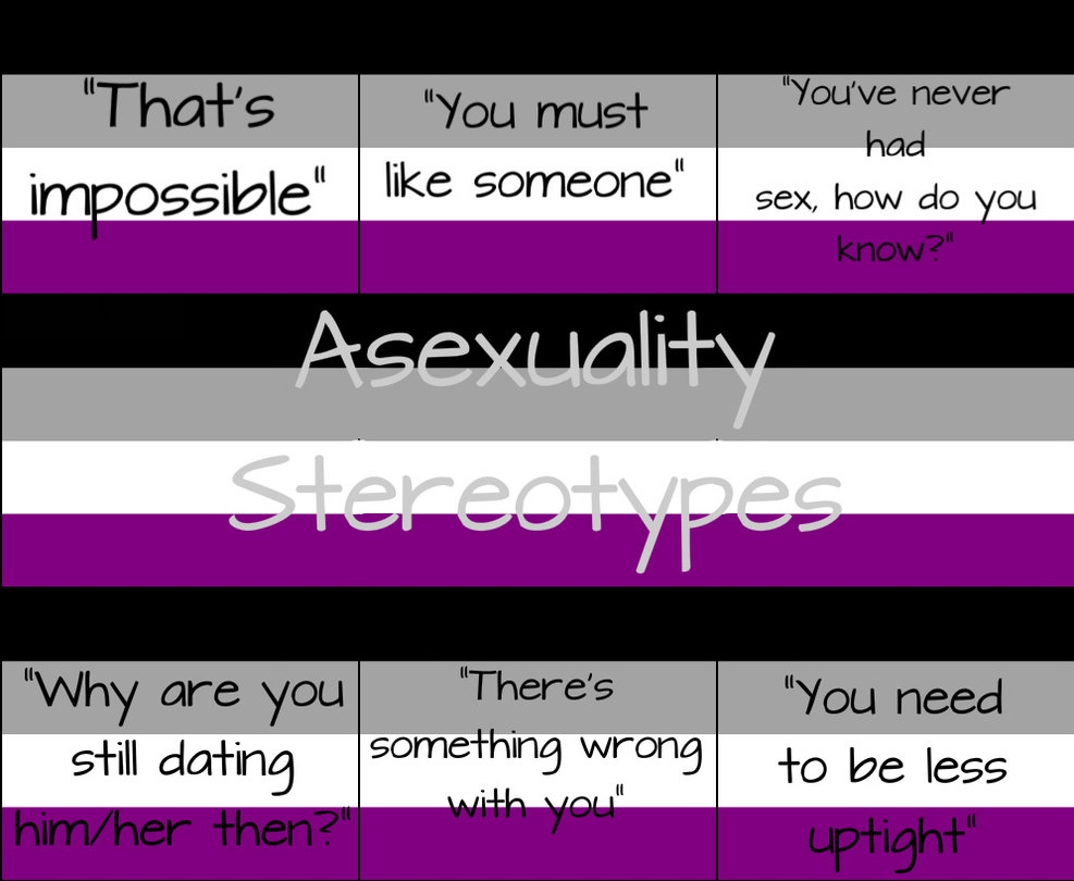 What does it mean if youre asexual